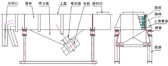 油葵筛选机结构图